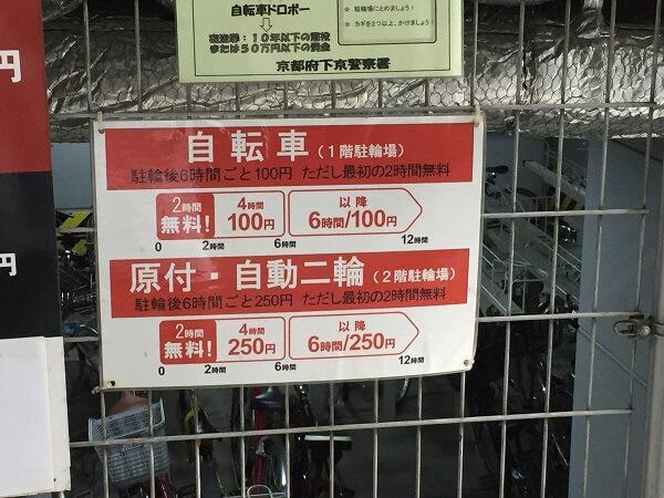 京都ヨドバシ駐輪場無料