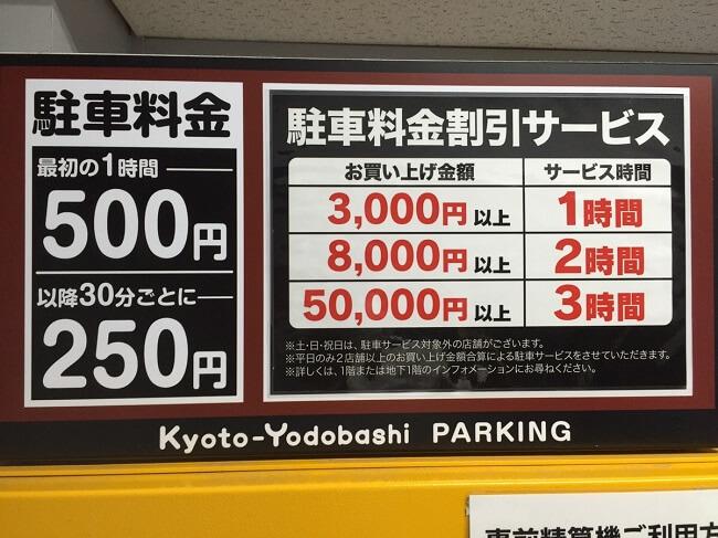 京都ヨドバシカメラ駐車場料金