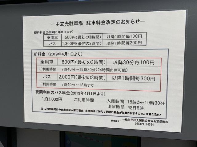 京都御所駐車場料金